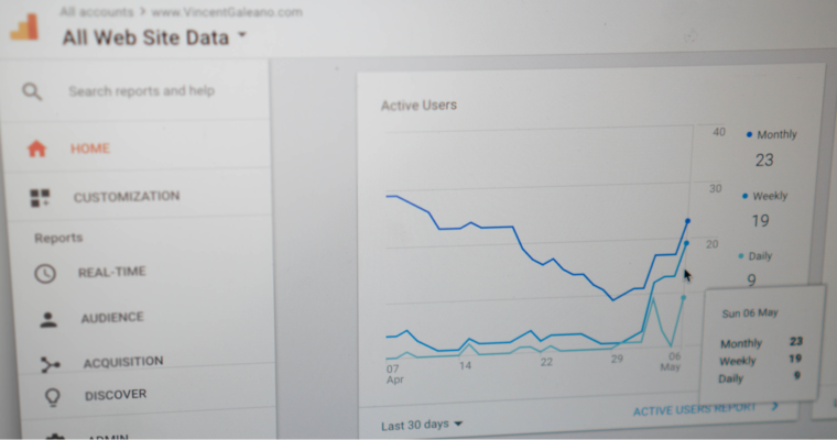 5-Actionable-Insights-to-Take-from-Google-Analytics-760x400